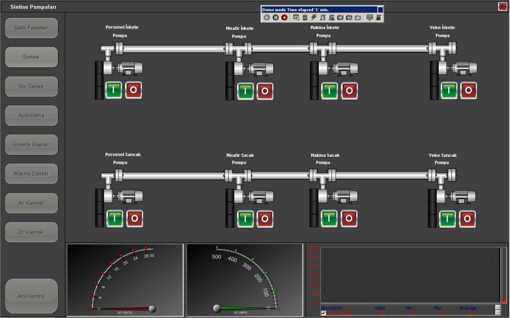 Pompa Kontrol Otomasyonu